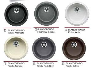 Rondo Single Bowl Sink without Drain Board Collection, Single Bowl Round, dia450 dia380, Anthracite sink